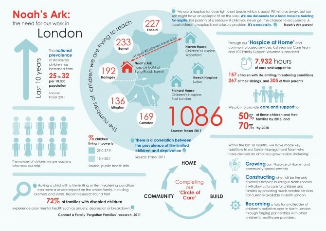 composite infographic